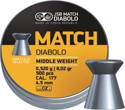 JSB Match Diabolo Middle weight Ilmaaseluoti 4,49mm 0,520g